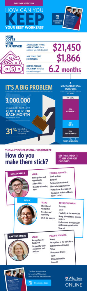 How Can You Keep Your Best Workers? Infographic